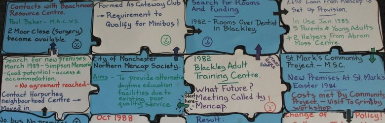 the shaw centre history